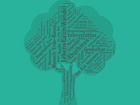 wordcloud Baum